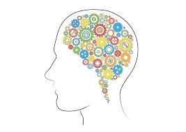 Brein-afbeelding